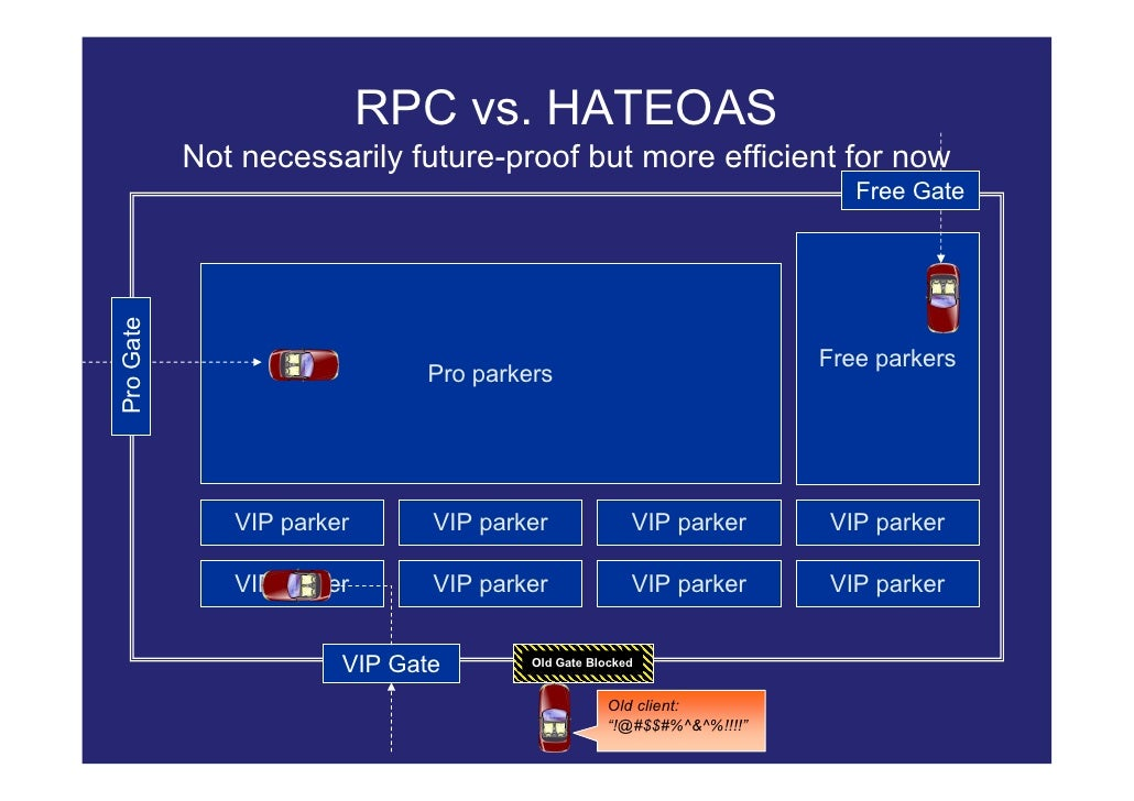 RPC vs. HATEOAS            Not necessarily future-proof but more efficient for now                                        ...