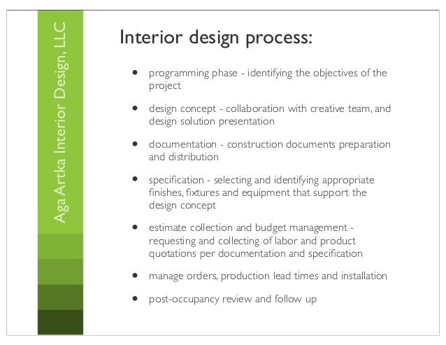 Why hire an interior designer for Interior design process