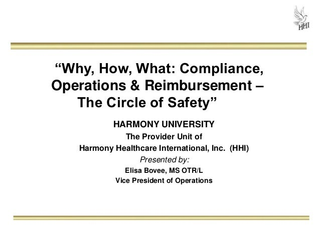 """Why, How, What: Compliance, Operations & Reimbursement – The Circle of Safety"" HARMONY UNIVERSITY The Provider Unit of Ha..."