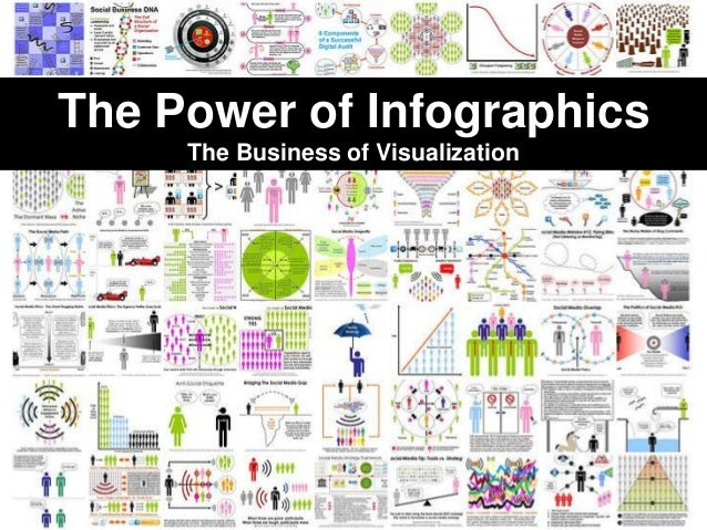 The Power of Infographics The Business of Visualization