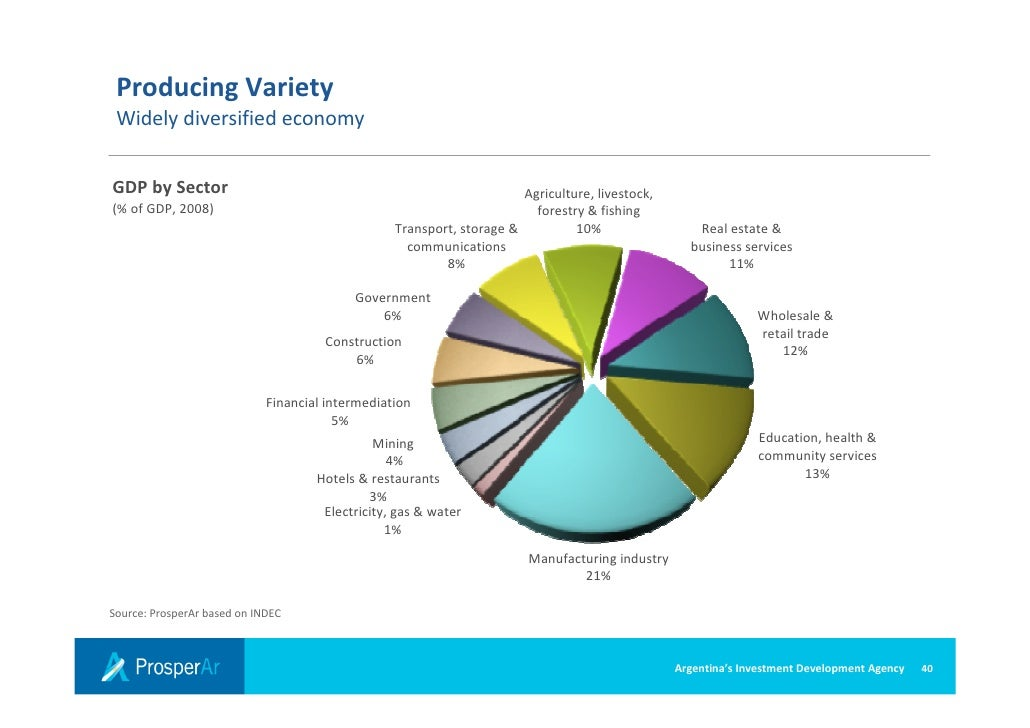Economic Value Of Natural Resources