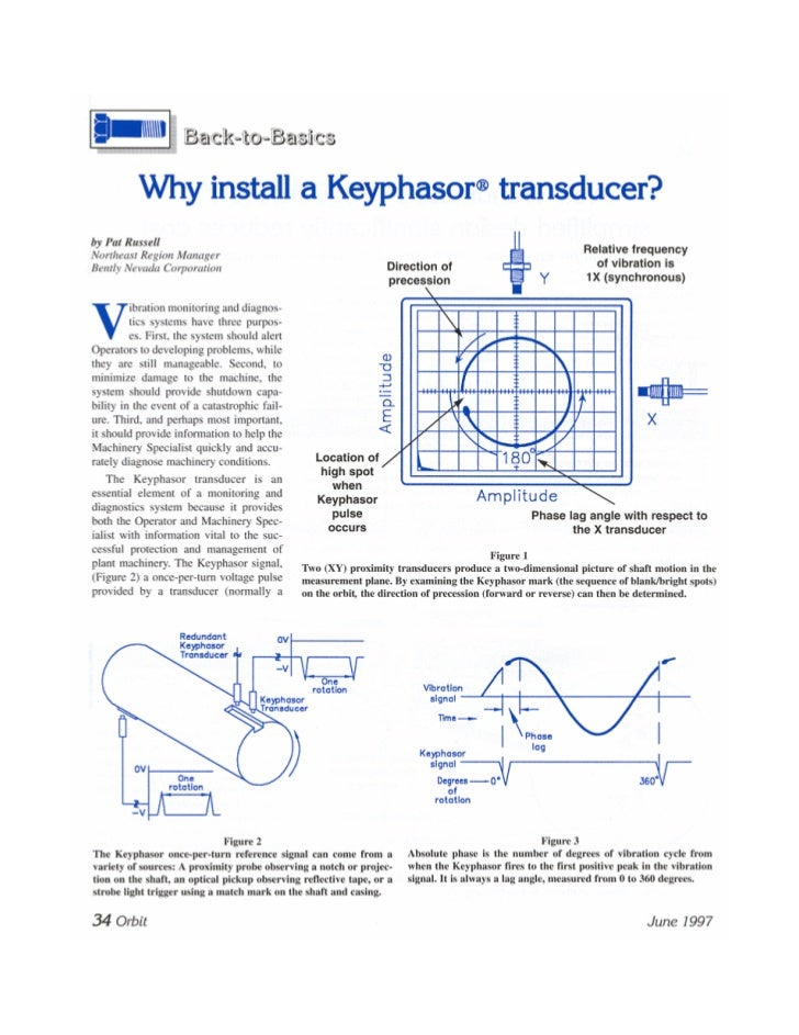 Why install a Keyphasor transducer?