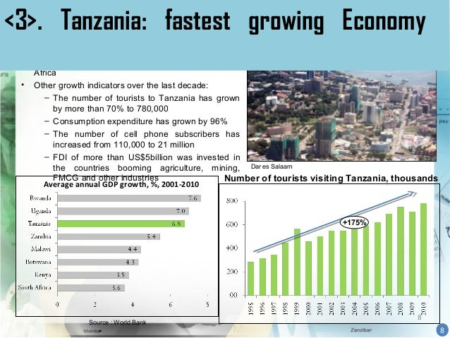fdi challenges in tanzania Issues may 2018 doing business in africa - tanzania and uganda   exchange rate risks impacted by fdi inflows and tight us monetary.