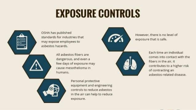 Asbestos Fibers In The Air : Why is asbestos so dangerous