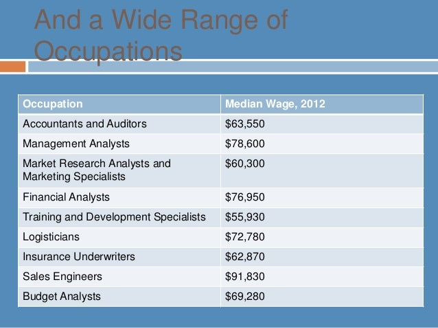 is accounting a good career choice 2012 Keywords: accounting, career choice, students 1  the finding of britt, (2012),  and uyar, & kuzey, (2011) shows that good fit with the respondent's.