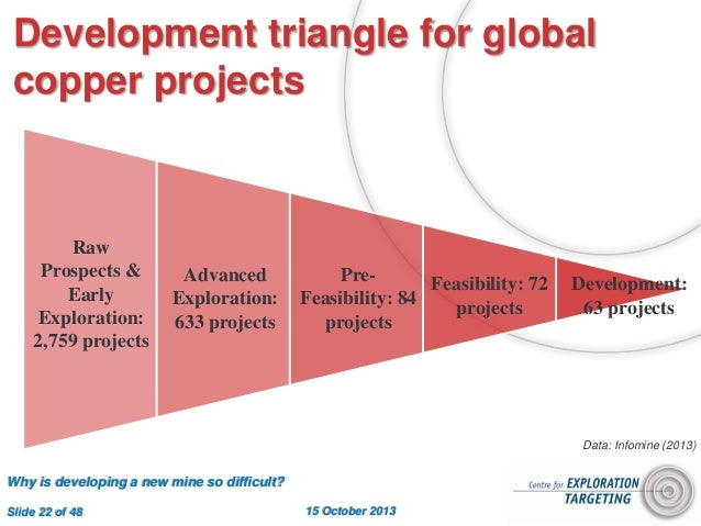 final project it 284 handling difficult View diego zamoner's profile on  experienced project manager with a demonstrated history of working in management and technical positions  (284-356 °f, or.