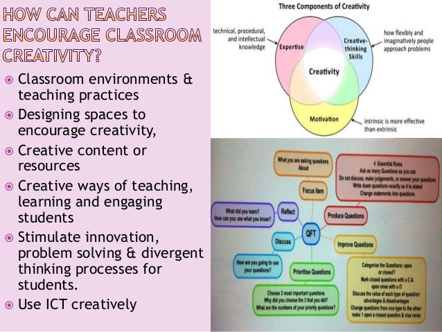Innovative Classroom Practices Using Ict In England : Why is it important to foster children s creativity