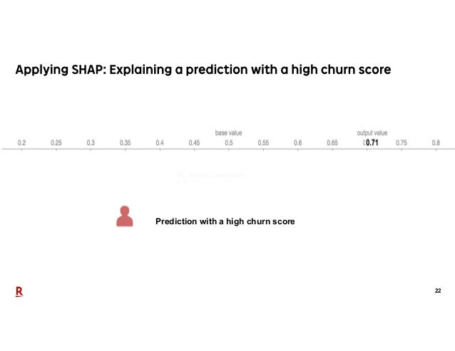 22 No. of past cancellations = 5 Prediction with a high churn score