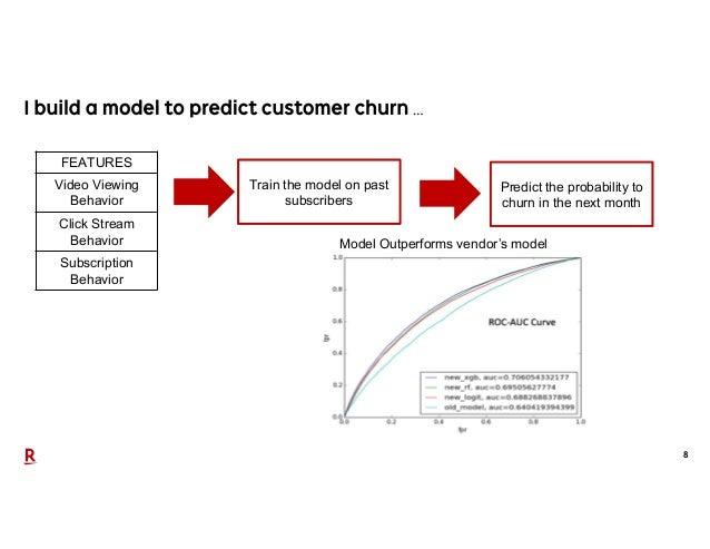 8 … FEATURES Video Viewing Behavior Click Stream Behavior Subscription Behavior Train the model on past subscribers Predic...