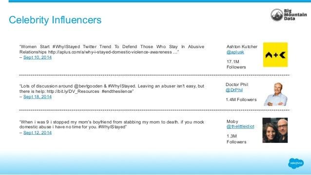 WhyIStayed #WhyILeft social media analysis