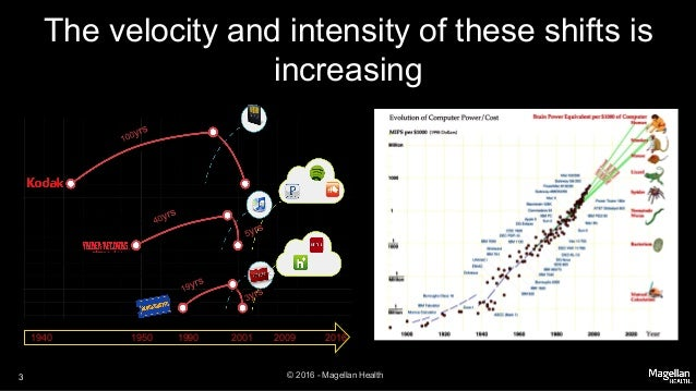 Why IT does not matter in Exponential Organizations Slide 3