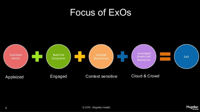 Why IT does not matter in Exponential Organizations Slide 9