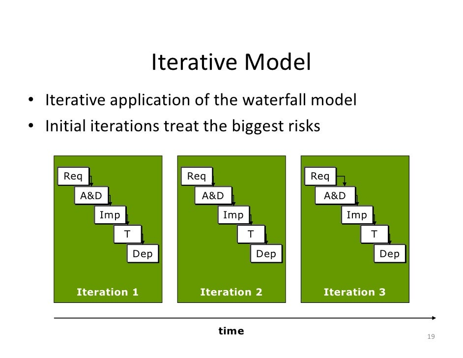 iterative project management He offers a concise summary of the key ideas that drive all agile and iterative  processes  whether you're an it executive, project manager, student of  software.