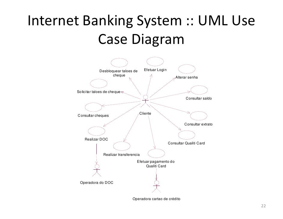 Why iterative software project management matters internet banking system uml use case diagram ccuart