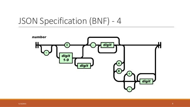 json specification bnf 4 5232015 9