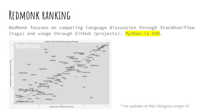 Redmonk ranking RedMonk focuses on comparing language discussion through StackOverflow (tags) and usage through GitHub (pr...