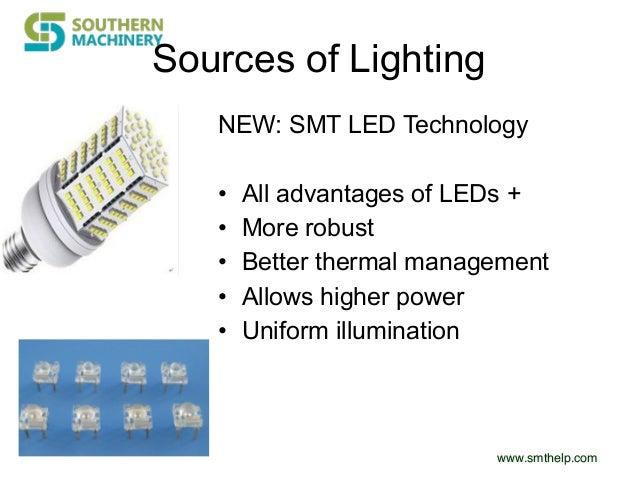 sc 1 st  SlideShare & Why led lighting azcodes.com