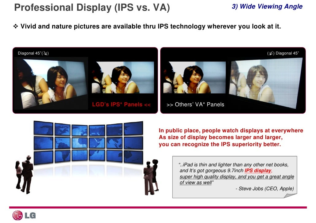 Why Lg Ips Technology