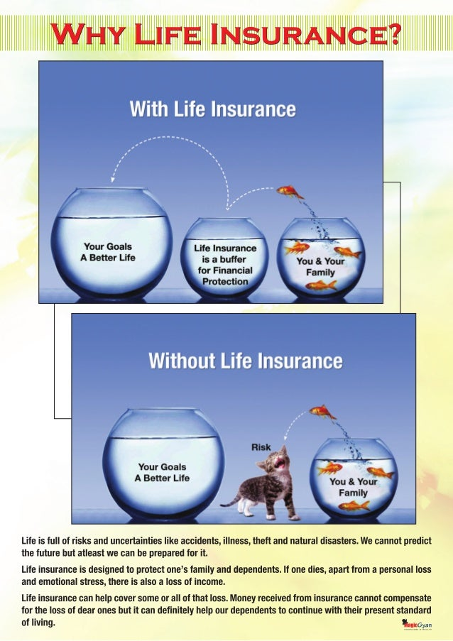 Why life insurance in simple words