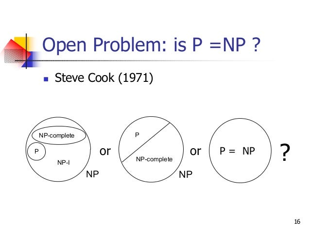 16 P NP NP-complete Open Problem: is P =NP ? n Steve Cook (1971) P NP NP-complete NP-I P = NP ?oror