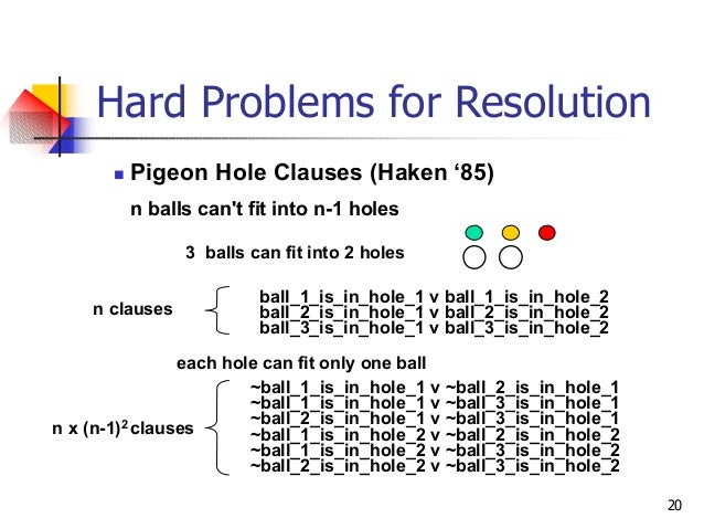 20 Hard Problems for Resolution n Pigeon Hole Clauses (Haken '85) n balls can't fit into n-1 holes ~ball_1_is_in_hole_1 v ...