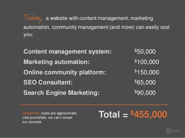 Today, a website with content management, marketing automation, community management (and more) can easily cost you: Conte...