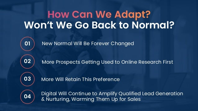 Won't We Go Back to Normal? 03 More Will Retain This Preference 01 02 04 New Normal Will Be Forever Changed More Prospects...