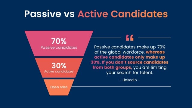 Passive vs Passive candidates make up 70% of the global workforce, you are limiting your search for talent. - LinkedIn - 7...