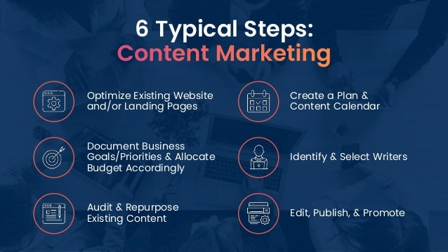 6 Typical Steps: Create a Plan & Content Calendar Optimize Existing Website and/or Landing Pages Document Business Goals/P...
