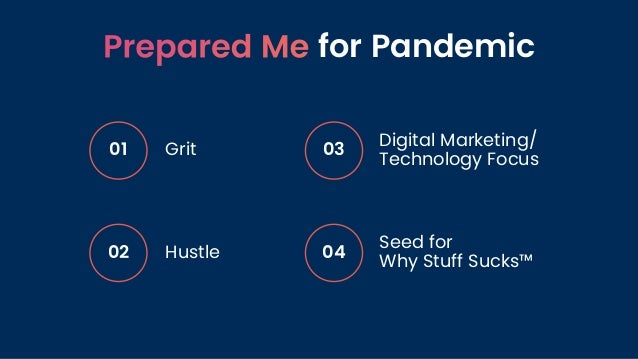 for Pandemic 03 Digital Marketing/ Technology Focus 01 02 04 Grit Hustle Seed for Why Stuff Sucks™