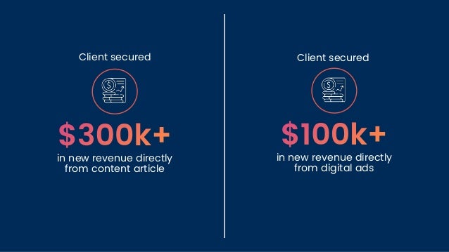 in new revenue directly from content article in new revenue directly from digital ads Client securedClient secured