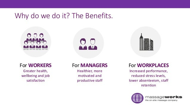 Why do we do it? The Benefits. For WORKERS Greater health, wellbeing and job satisfaction For MANAGERS Healthier, more mot...