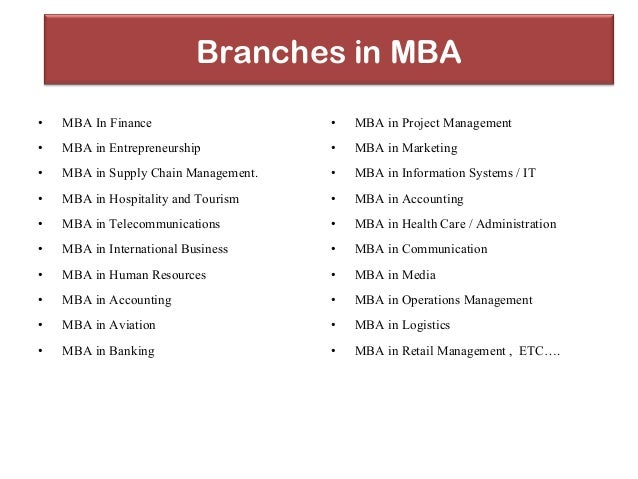Image result for mba branches