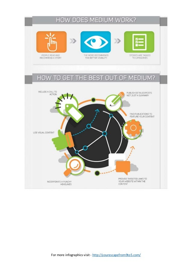For more infographics visit - http://yourescapefrom9to5.com/