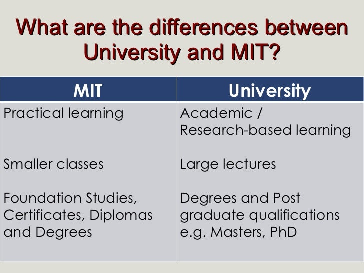What are the differences between University and MIT? MIT University Practical learning Smaller classes Foundation Studies,...