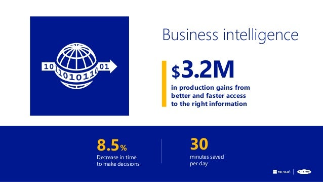 8.5% Decrease in time to make decisions Business intelligence $3.2Min production gains from better and faster access to th...