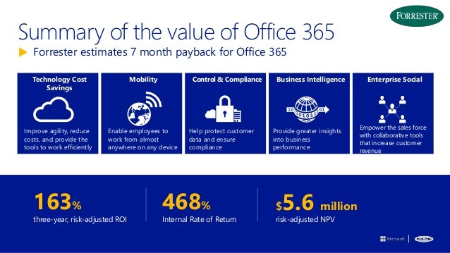 Install the new Office 365 apps