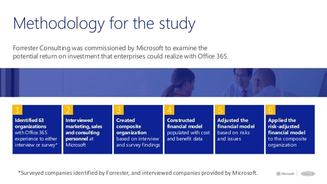 Methodology for the study Forrester Consulting was commissioned by Microsoft to examine the potential return on investment...