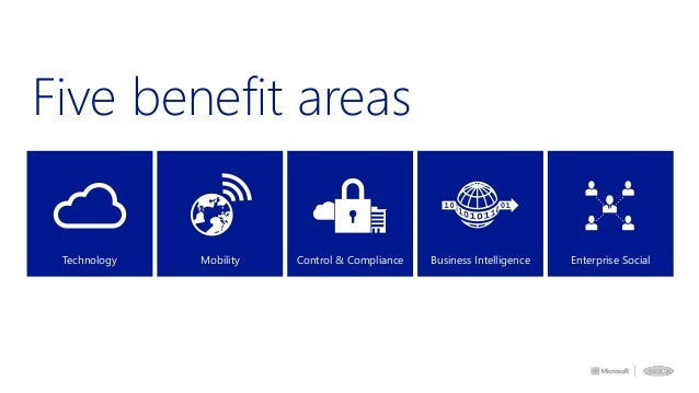 Five benefit areas Control & ComplianceMobility Business Intelligence Enterprise SocialTechnology