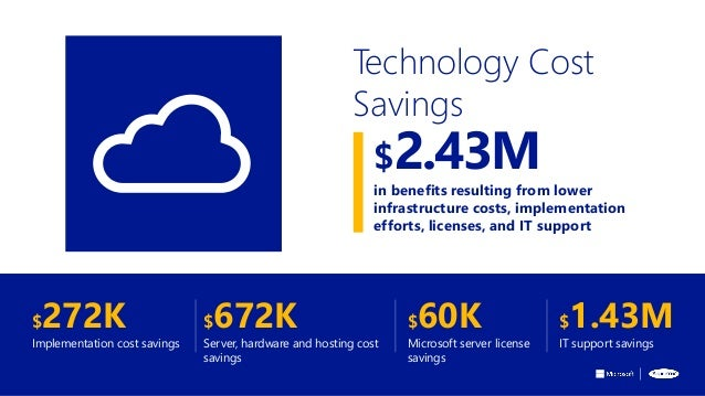 Technology Cost Savings $2.43Min benefits resulting from lower infrastructure costs, implementation efforts, licenses, and...