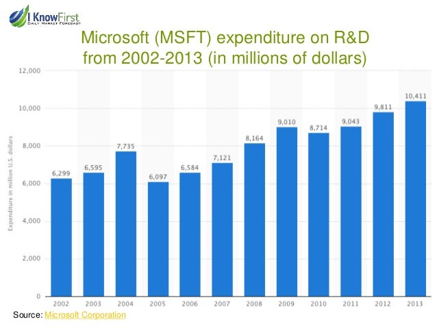 microsoft stock forecast  why nadella will lead microsoft