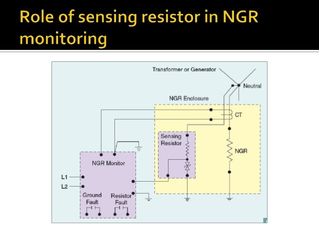 why neutral grounding resisitor need continuous monitoring subaru chassis ground wiring schematic neutral ground resistor schematic