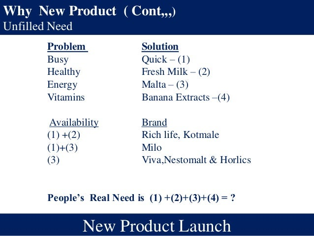 New product Launch ( RTD  Malted Drink) Slide 3