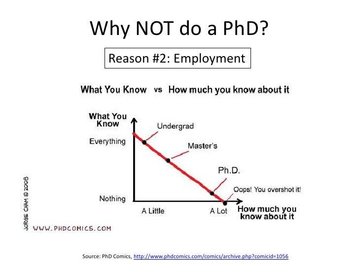 Phd thesis advisor
