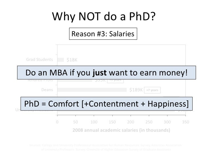 Why NOT do a PhD?<br />Reason #3: Salaries<br />Do an MBA if you just want to earn money!<br />+6 years<br />+9 years<br /...