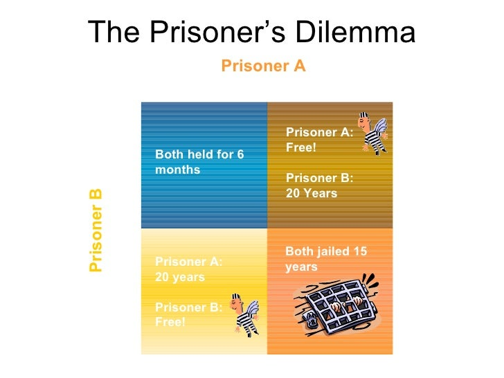 Prisoner A Don't Confess Confess Don't Confess Confess Prisoner B The Prisoner's Dilemma Both jailed 15 years Prisoner A: ...