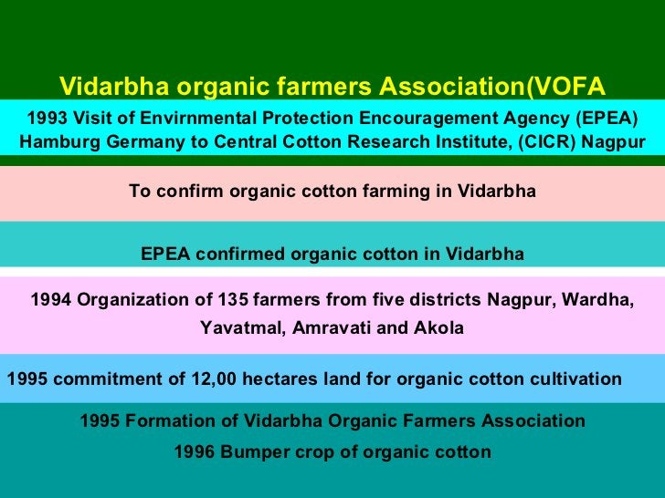 Vidarbha organic farmers Association(VOFA 1993 Visit of Envirnmental Protection Encouragement Agency (EPEA) Hamburg German...