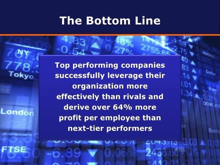 Why Organizational Strategy Matters Slide 3