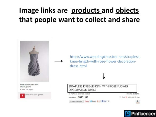 Image links are products and objectsthat people want to collect and share               http://www.weddingdressbee.net/str...