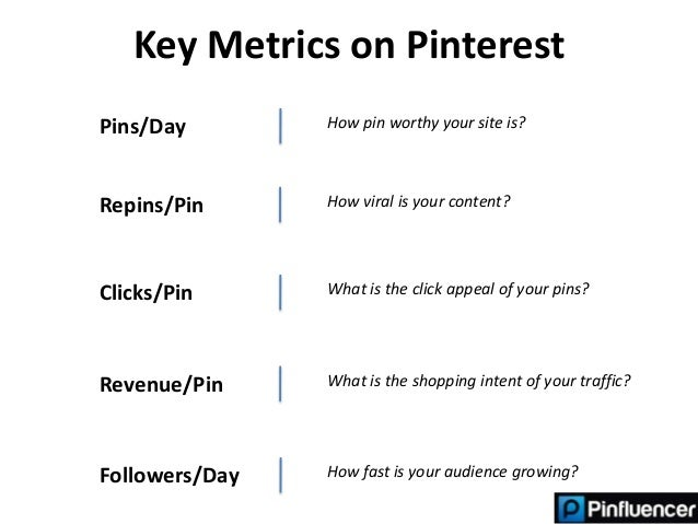 Key Metrics on PinterestPins/Day        How pin worthy your site is?Repins/Pin      How viral is your content?Clicks/Pin  ...